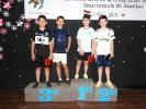 1º Lugar - Pedro Urbieta de Souza, 2º lugar - Lucas Araujo Romero, 3º lugar -  Lucas Camillo Cardoso de Andrade.